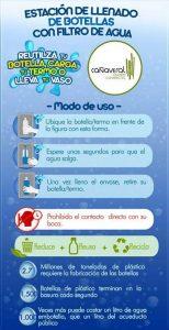 El dispensador contribuye con el medio ambiente pues invita a reutilizar las botellas.  - Suministrada/GENTE DE  CAÑAVERAL